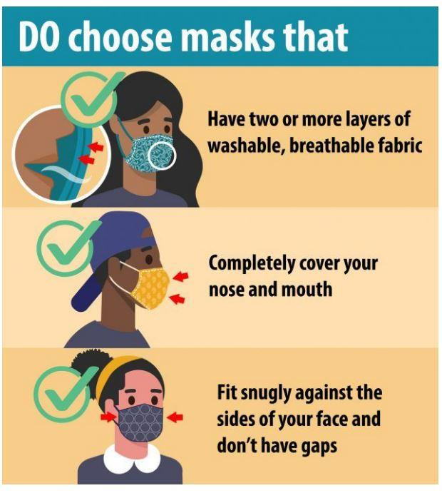 Mask Do's and Don'ts